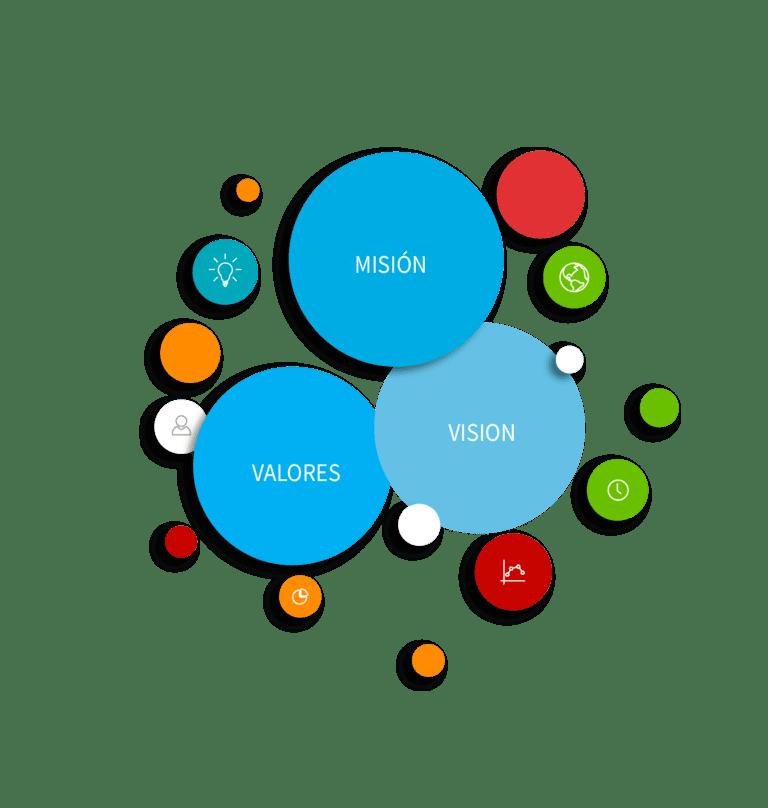 Missão, visão e valores - ES
