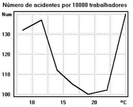 relação entre ventilação industrial segurança do trabalho
